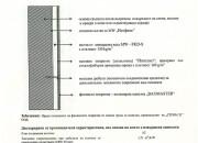 Сертификат за съответствие - №07-НУРВСПСРБ-09.91